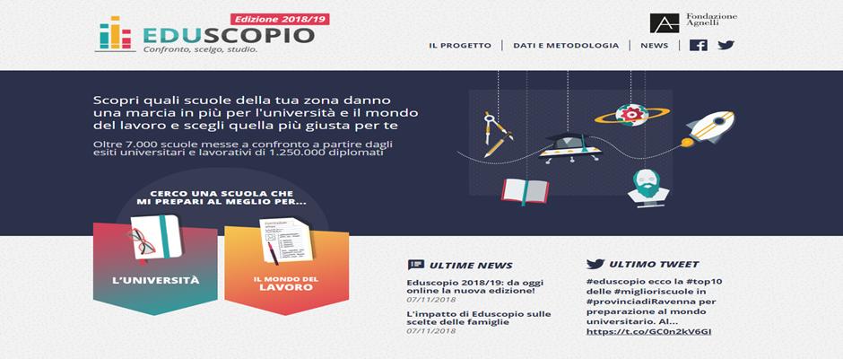 FONDAZIONE AGNELLI EDUSCOPIO: I DATI DELLE SCUOLE ITALIANE